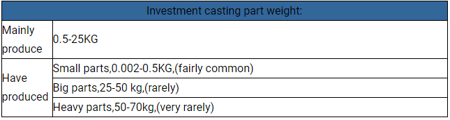 investment casting part's weight